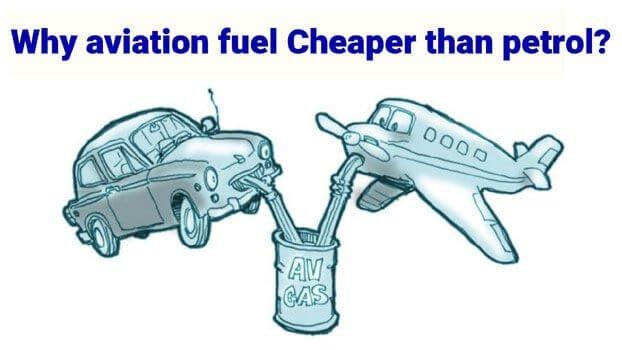 aviation fuel price