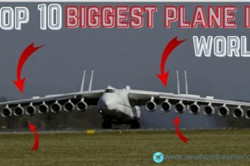 biggest plane world
